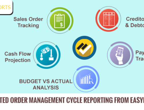 Integrated Order Management Cycle Reporting from EasyReports