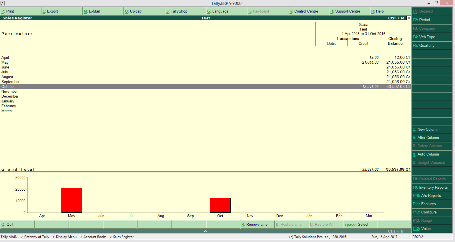 How to optimize your daily sales report in Tally ERP9