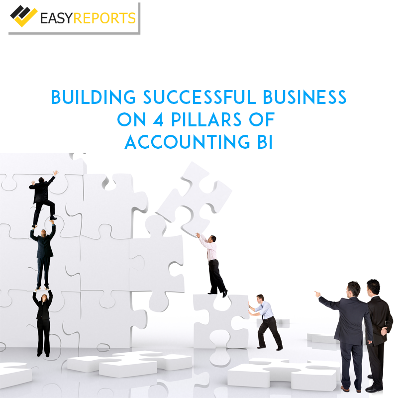 Building SUCCESSFUL Business On 4 Pillars of Accounting BI
